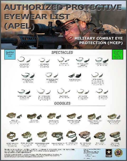 APEL PDF Graphic