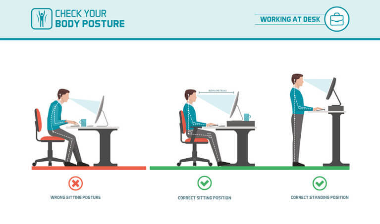 Body Posture At Desk